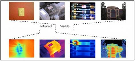 Oggetti nel visibile e processi in atto identificabili nell'infrarosso termico
