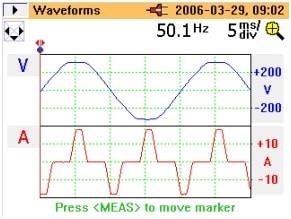 Figura 1. Connect ad View