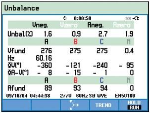 Figura 3. System Monitor (standard di riferimento EN50160)